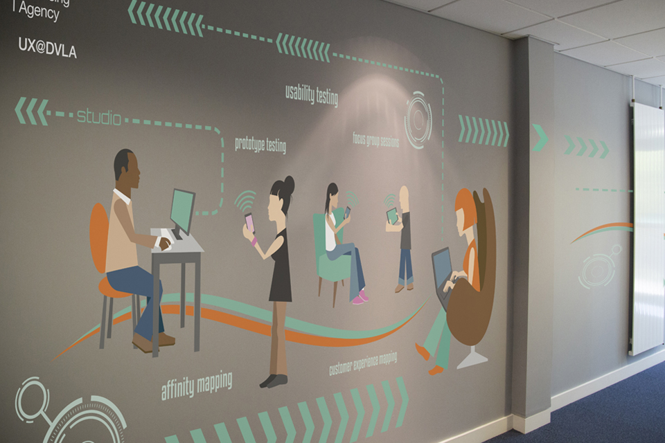 Picture of DVLA's user experience lab